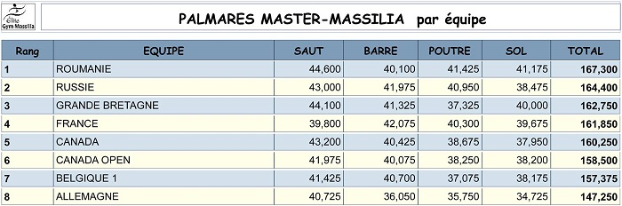 Team-Massilia 2013